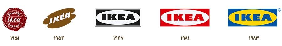لوگوی ایکیا ikea logo